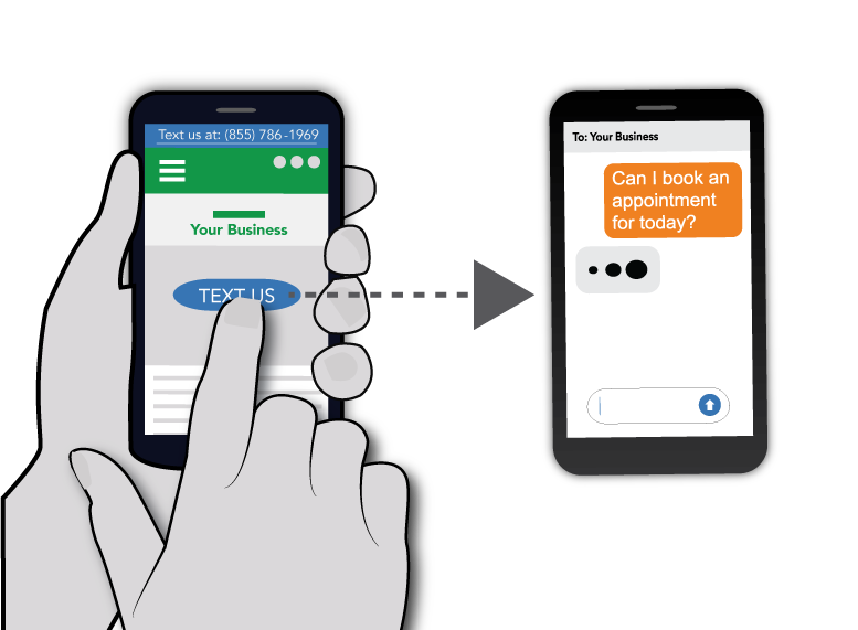 Illustration of a hand holding a mobile phone, pressing TEXT US and an arrow points to the right with another phone showing a Text Message