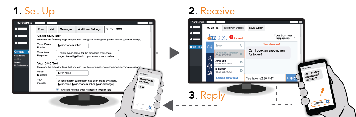 Text Message Contact Form Illustration
