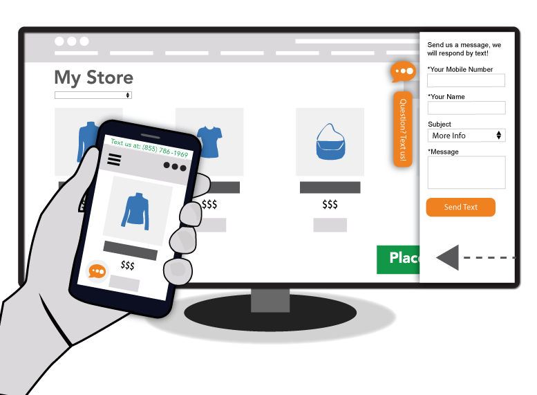Illustration showing a mobile phone and desktop eCommerce store displaying a way to send a text